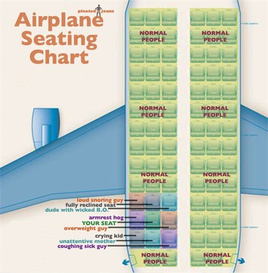 Best and worst airline seats - Seating on a plane
